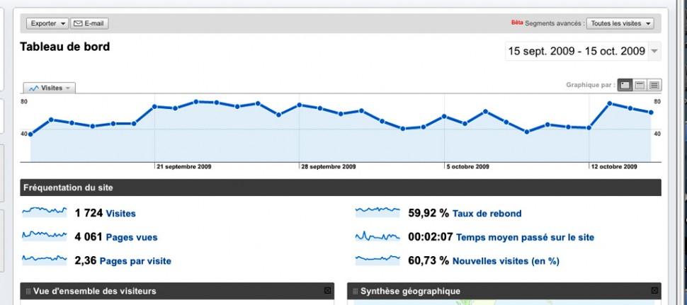 statistiques-googles1